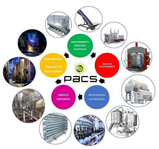 Talleres Pacs proveedor equipamiento y mantenimiento bodegas